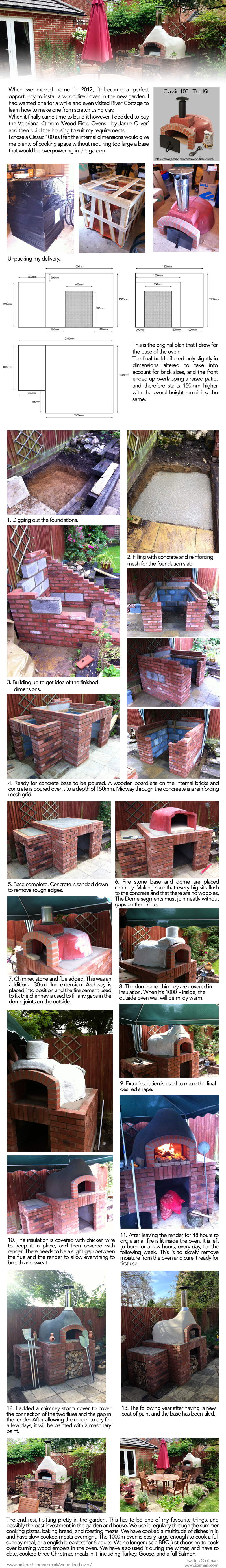 Wood-Oven-Building
